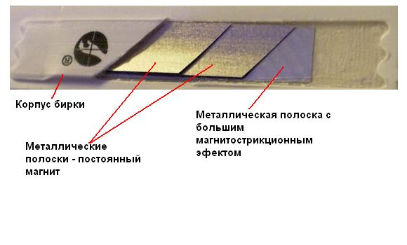 Бирка MiniUltra Strip III on sheet barcode